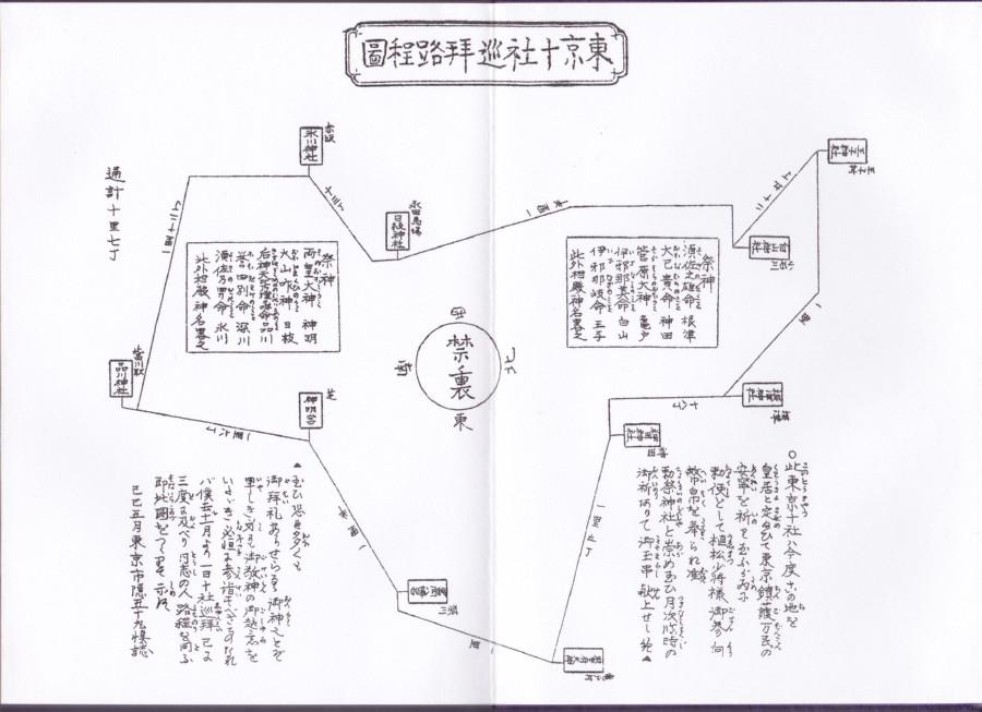 「東京十社めぐり御朱印帳を片手に一日巡拝」